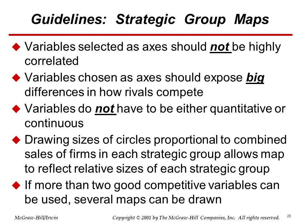 Guidelines: Strategic Group Maps