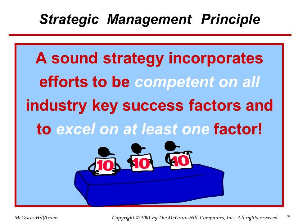Strategic Management Principle