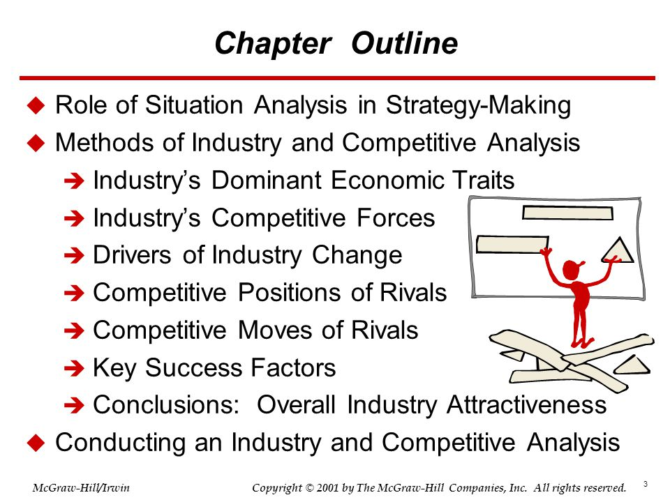 Chapter Outline Role of Situation Analysis in Strategy-Making