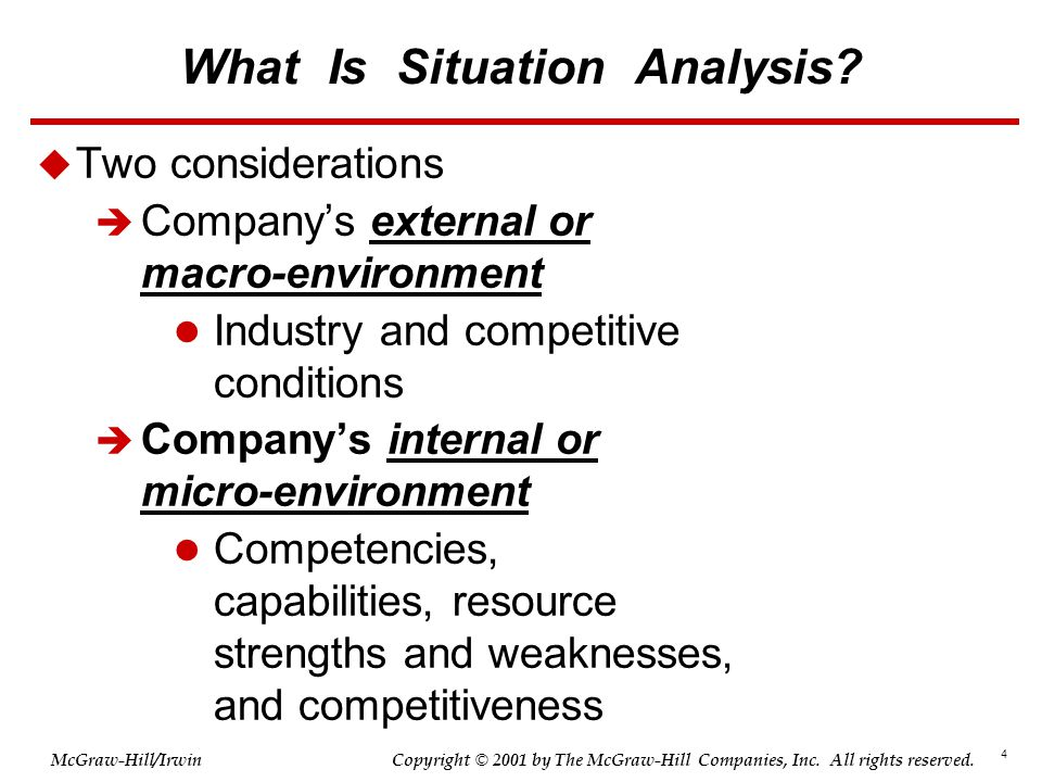 What Is Situation Analysis