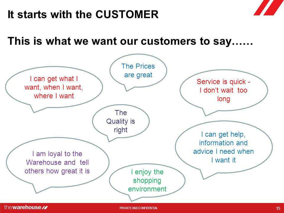 It starts with the CUSTOMER This is what we want our customers to say……