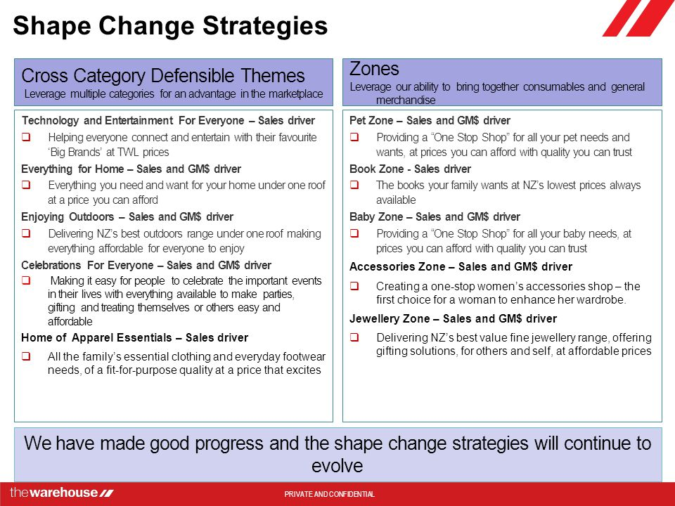 Shape Change Strategies