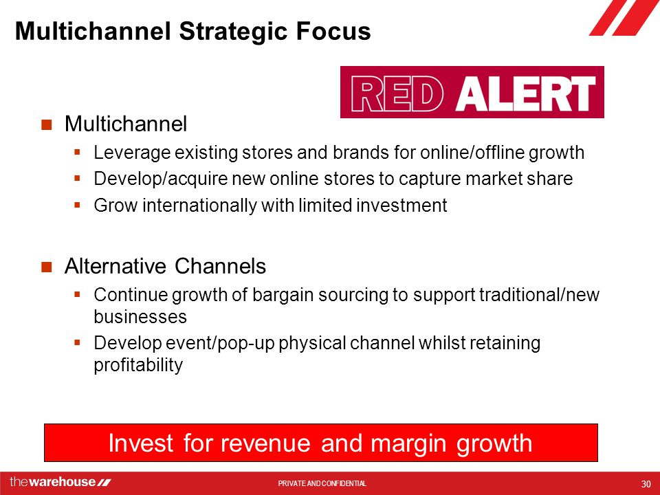 Multichannel Strategic Focus