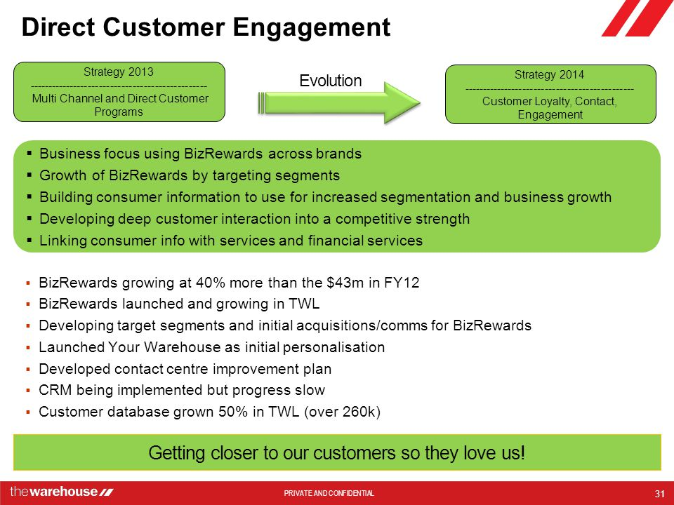 Direct Customer Engagement