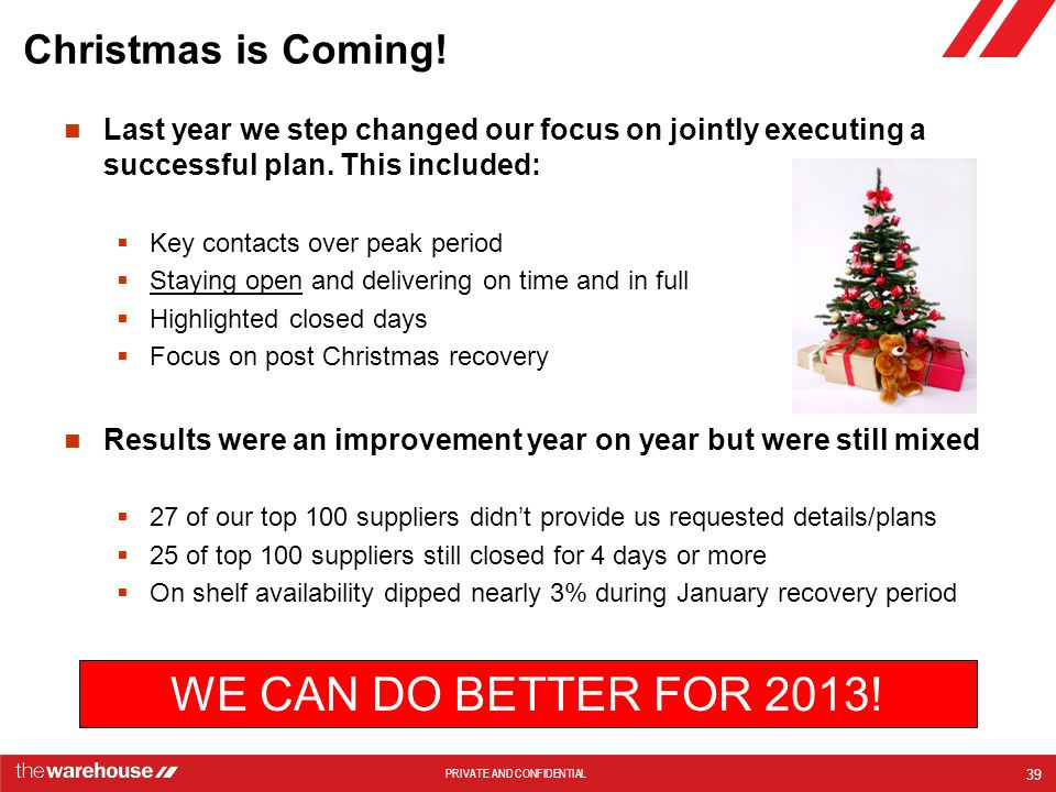 WE CAN DO BETTER FOR 2013! Christmas is Coming!