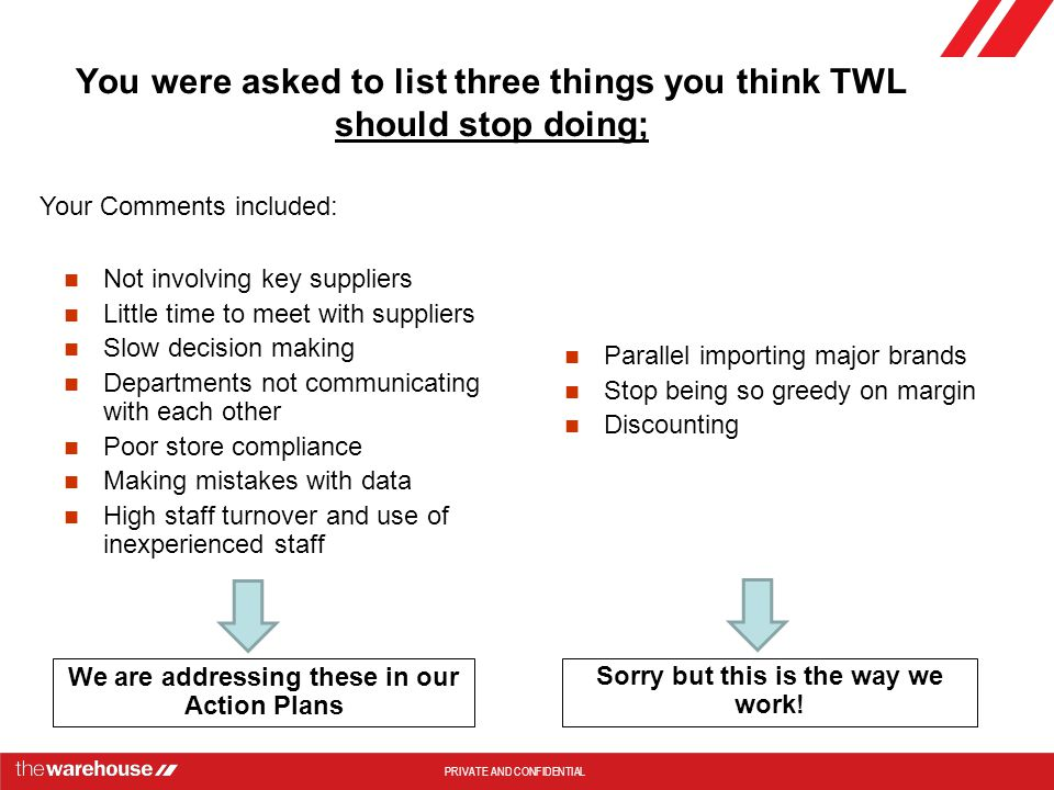 You were asked to list three things you think TWL should stop doing;
