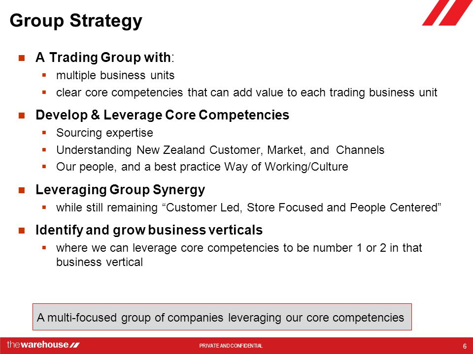 Group Strategy A Trading Group with:
