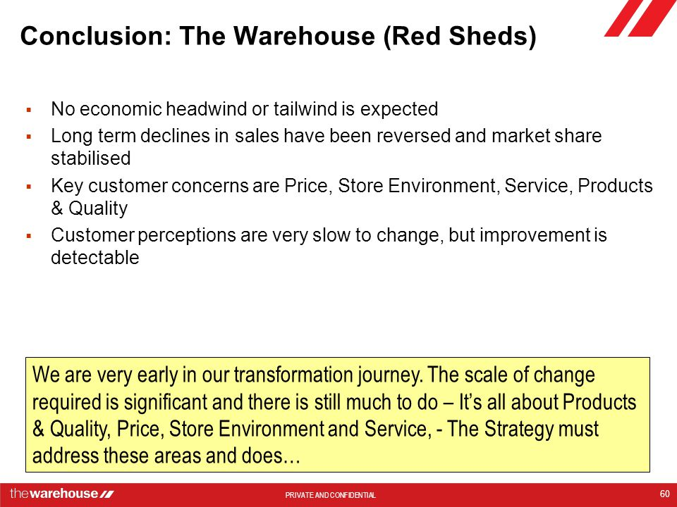Conclusion: The Warehouse (Red Sheds)