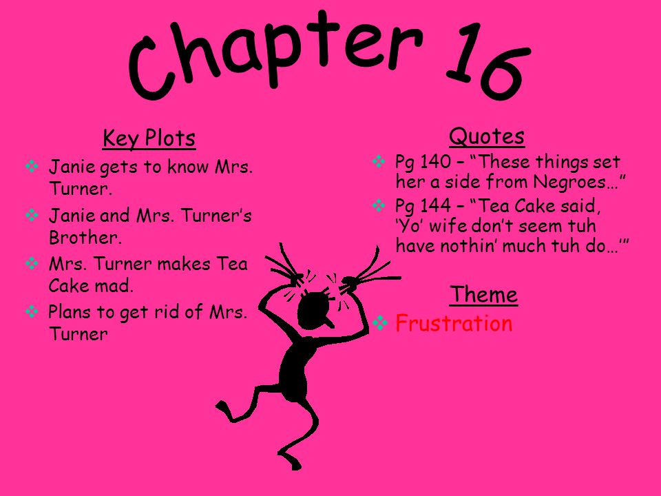 Chapter 16 Key Plots Quotes Theme Frustration