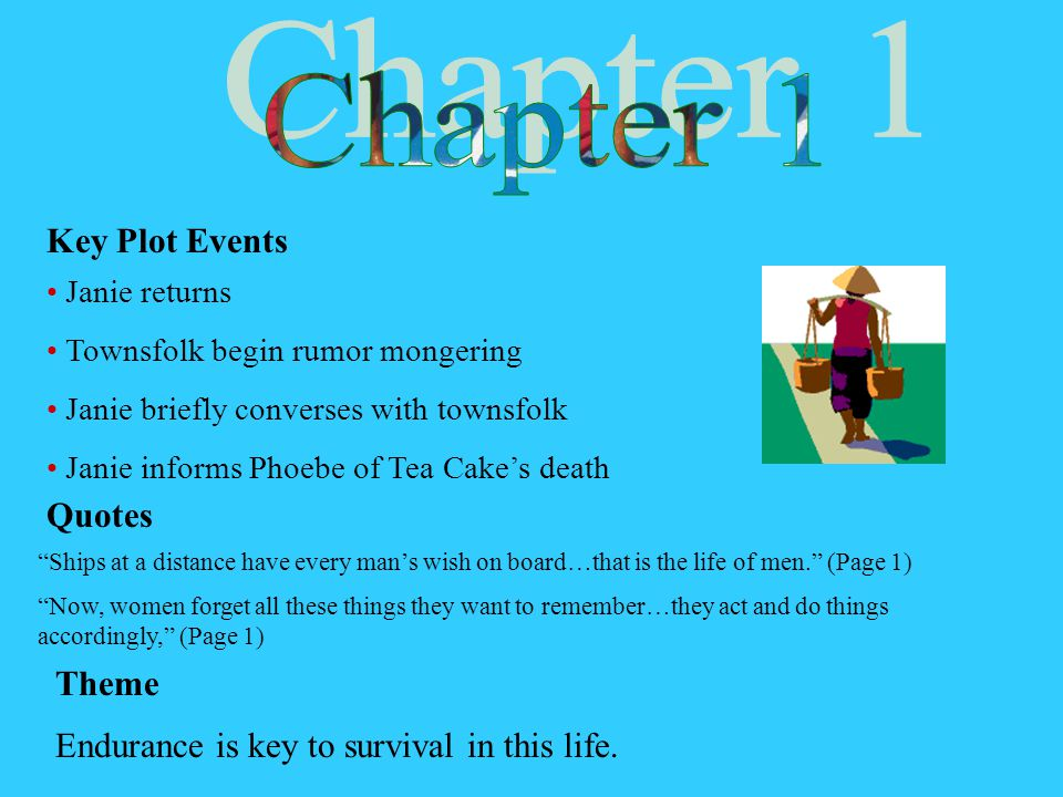 Chapter 1 Key Plot Events Quotes Theme