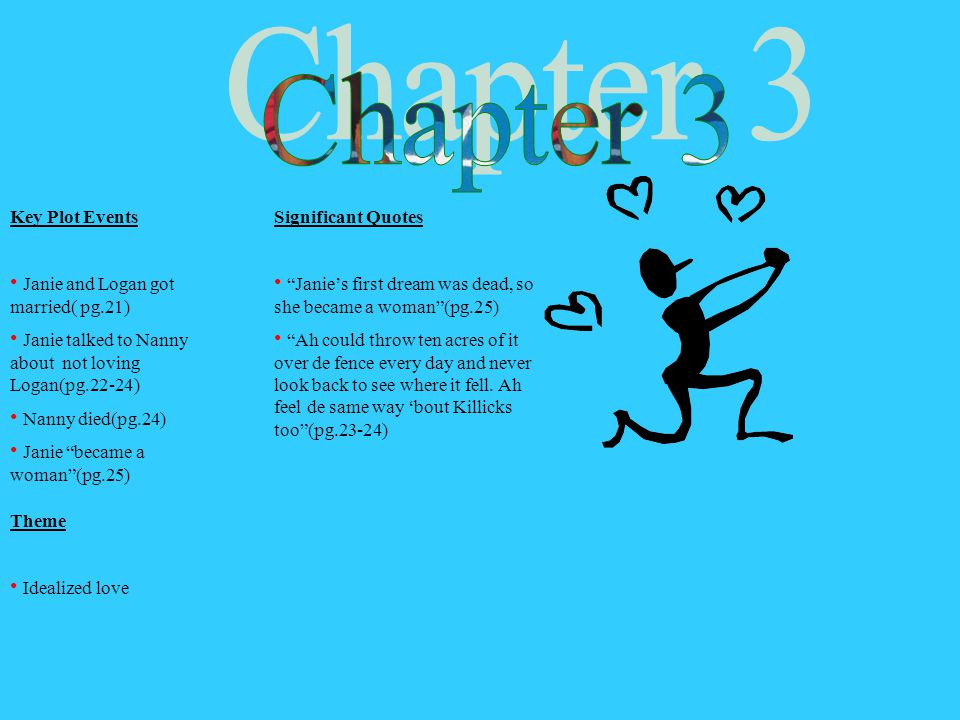 Chapter 3 Key Plot Events Janie and Logan got married( pg.21)