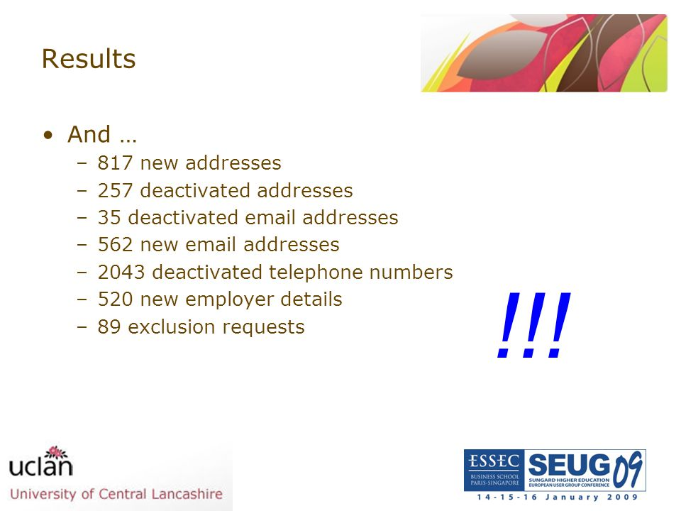 !!! Results And … 817 new addresses 257 deactivated addresses