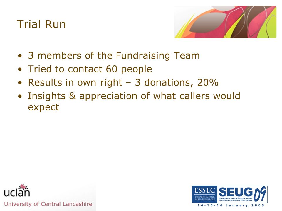 Trial Run 3 members of the Fundraising Team Tried to contact 60 people