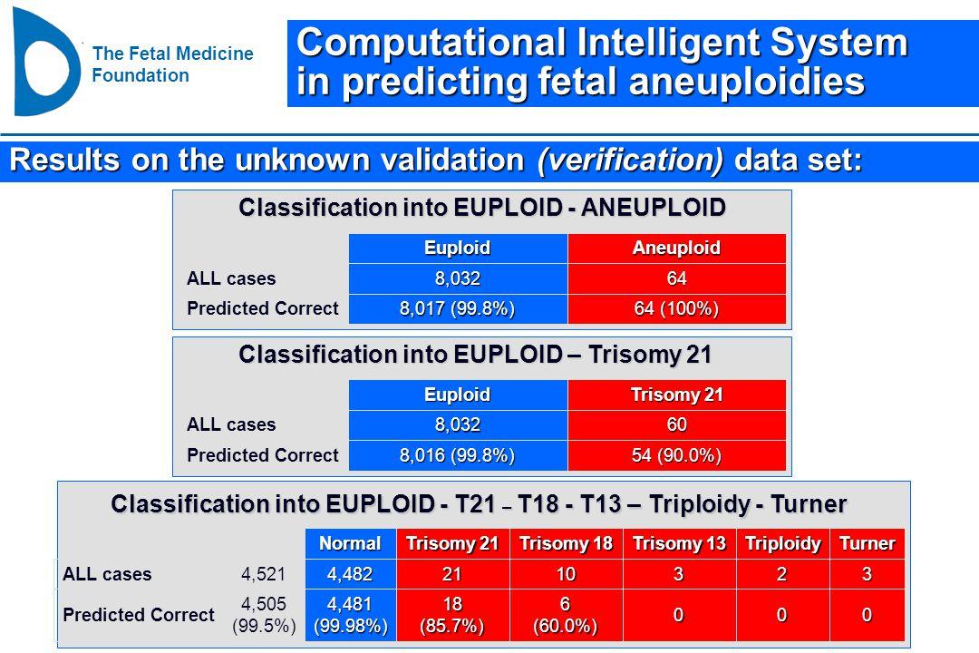 Computational Intelligent System in predicting fetal aneuploidies