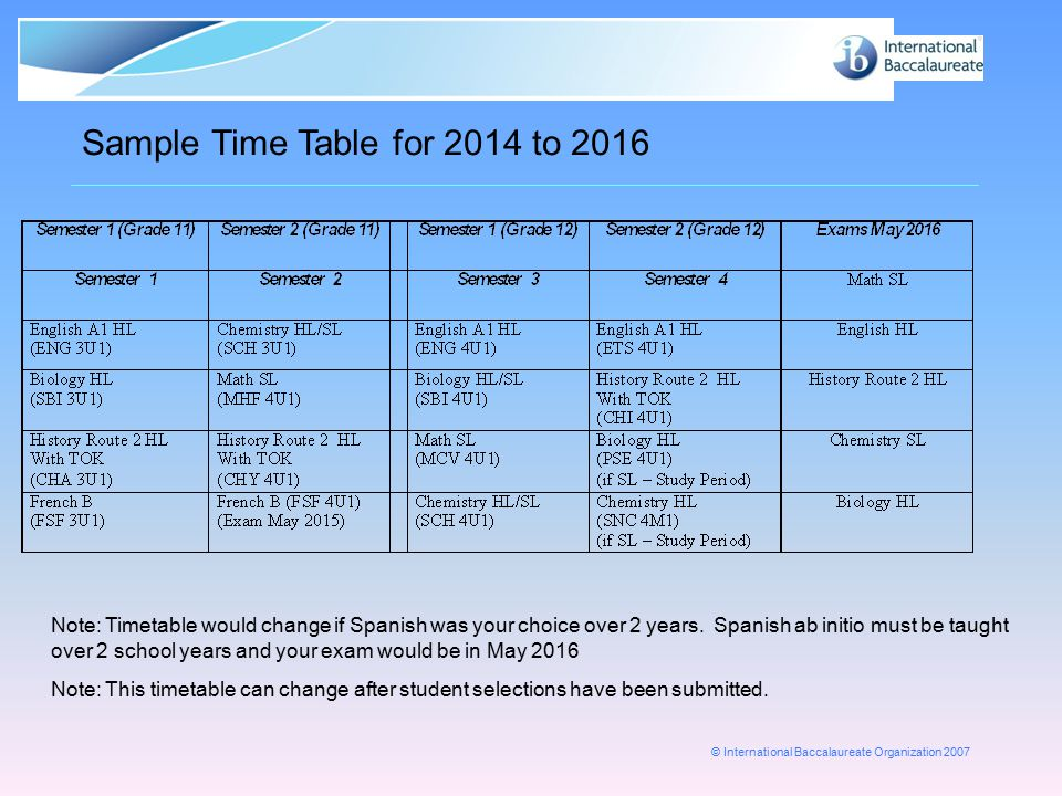 Sample Time Table for 2014 to 2016