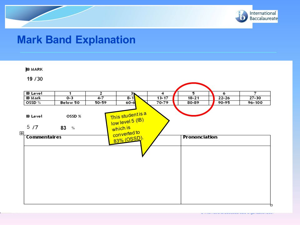 Mark Band Explanation 19 This student is a low level 5 (IB) which is converted to 83% (OSSD). 5 83
