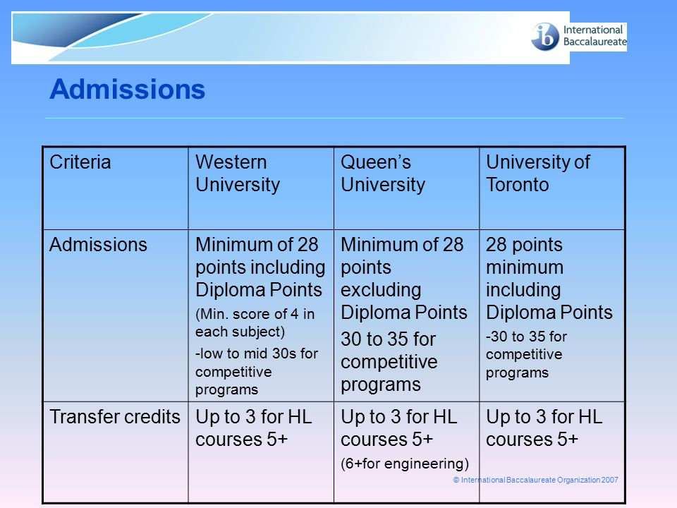 Admissions Criteria Western University Queen's University