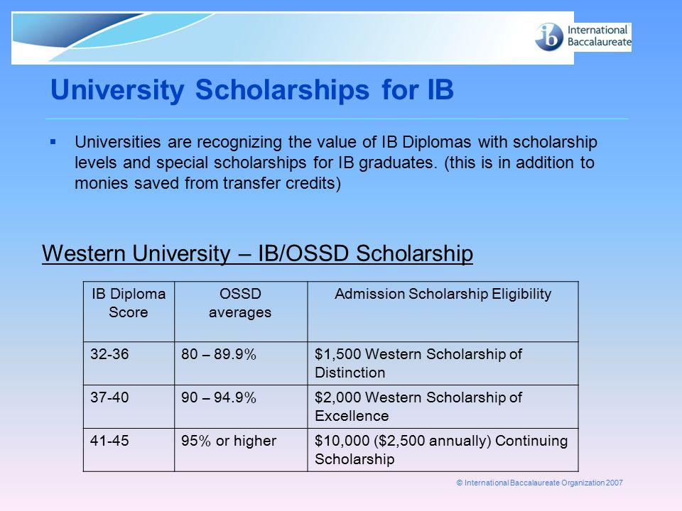 Admission Scholarship Eligibility