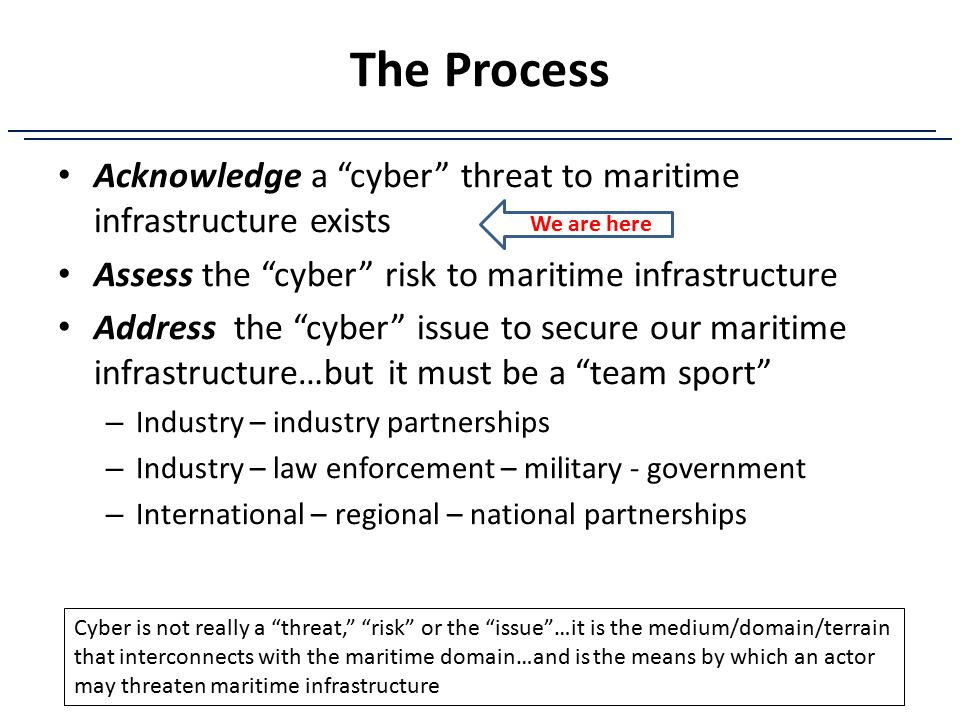 The Process Acknowledge a cyber threat to maritime infrastructure exists. Assess the cyber risk to maritime infrastructure.