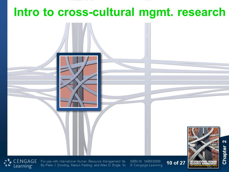 Intro to cross-cultural mgmt. research