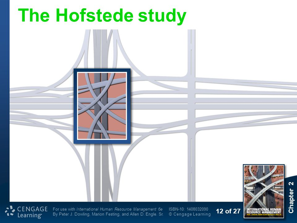 The Hofstede study