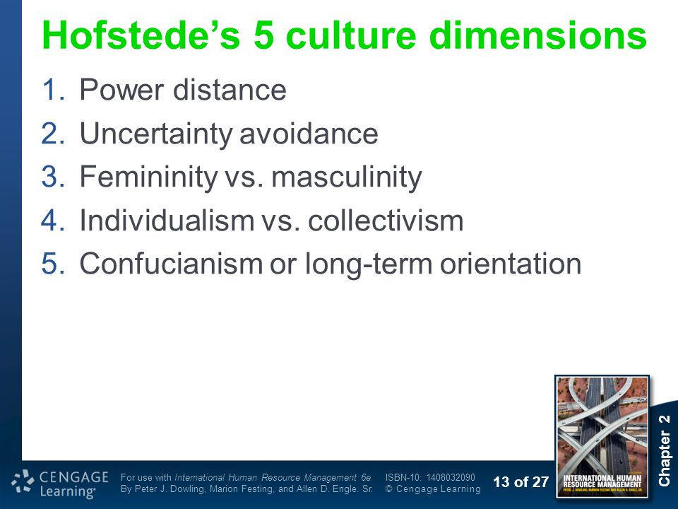 Hofstede's 5 culture dimensions