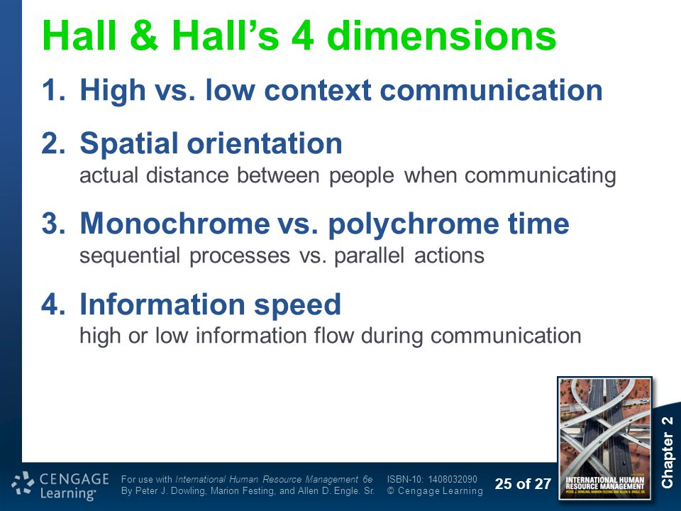 Hall & Hall's 4 dimensions