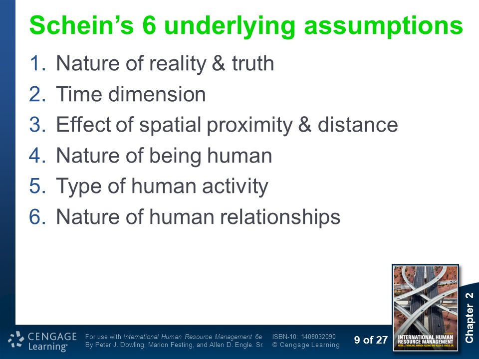 Schein's 6 underlying assumptions