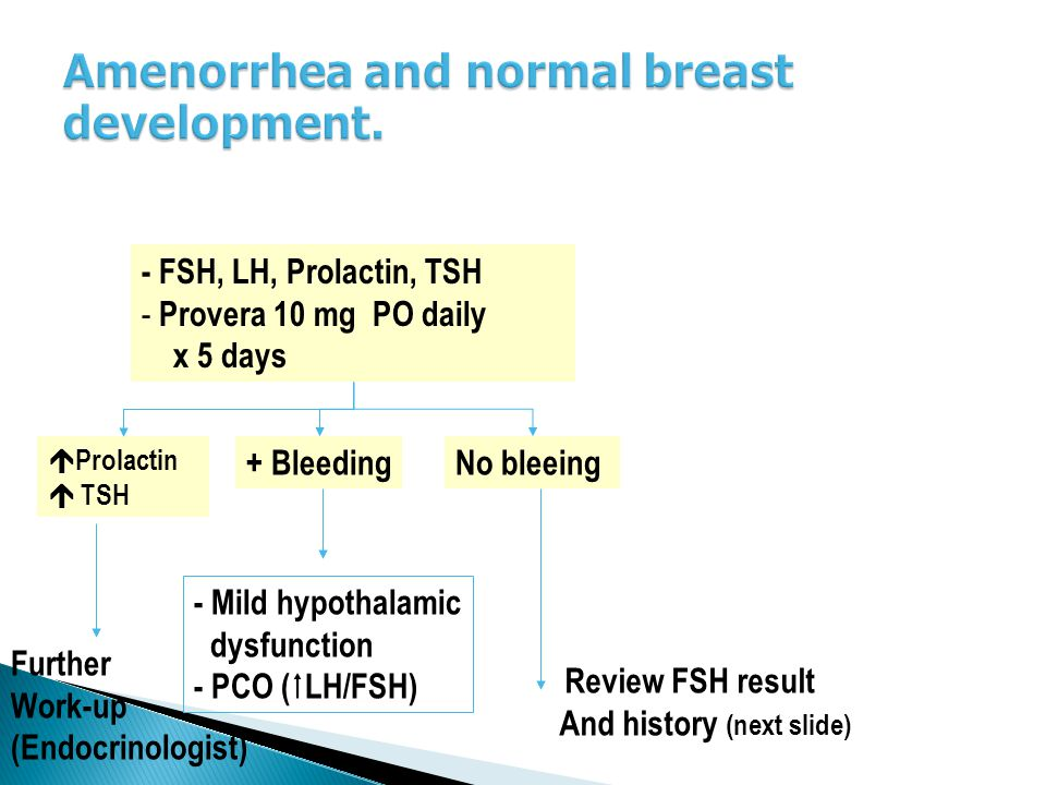 Amenorrhea and normal breast development.