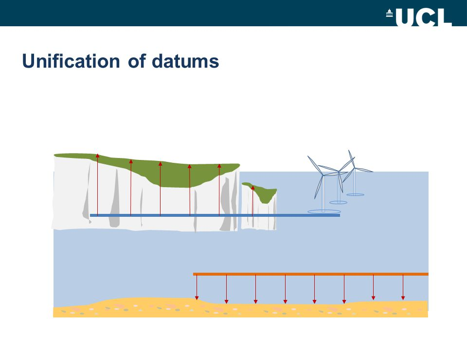 Unification of datums
