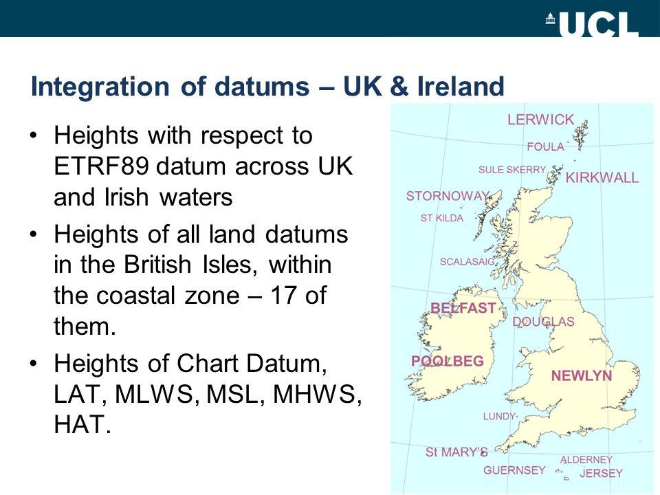 Integration of datums – UK & Ireland