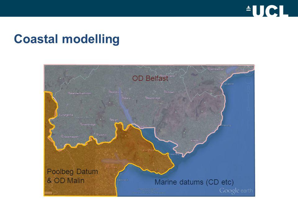 Coastal modelling OD Belfast Poolbeg Datum & OD Malin