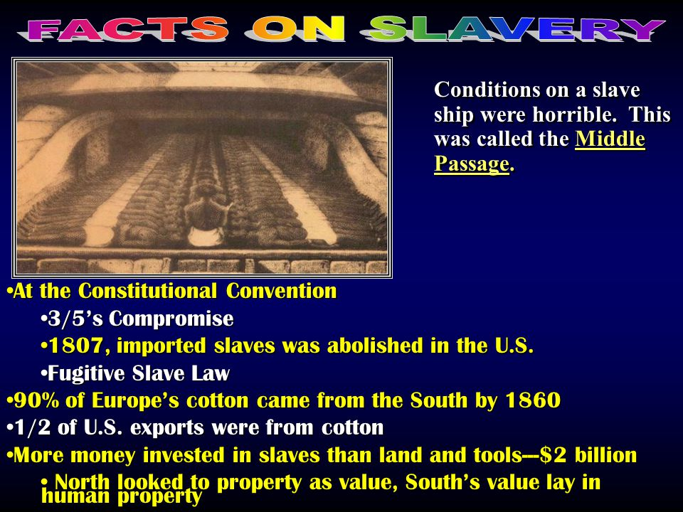 FACTS ON SLAVERY Conditions on a slave ship were horrible. This was called the Middle Passage. At the Constitutional Convention.