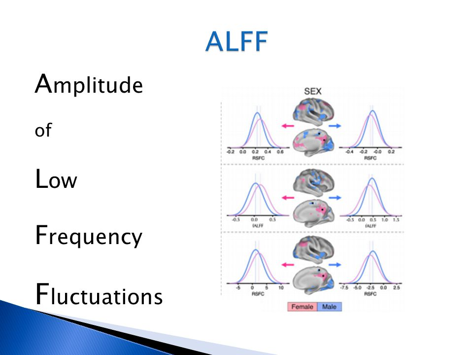 ALFF Amplitude of Low Frequency Fluctuations