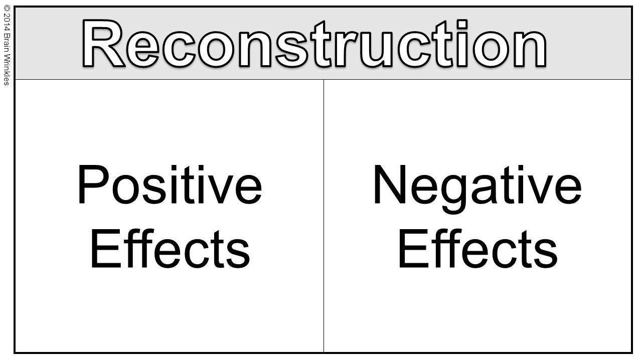 Reconstruction © 2014 Brain Wrinkles Positive Effects Negative Effects