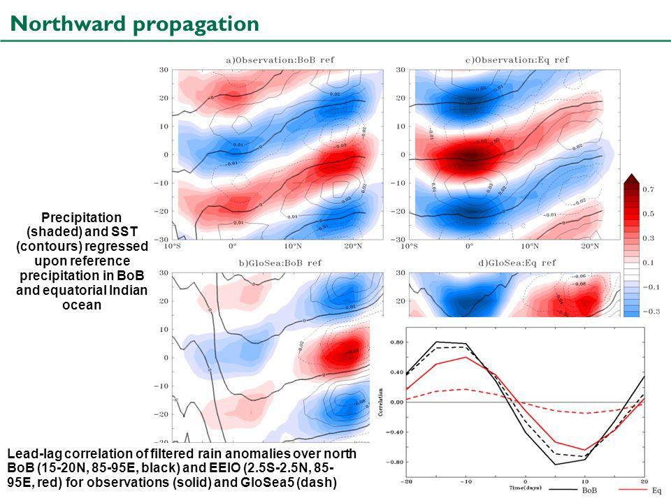 Northward propagation