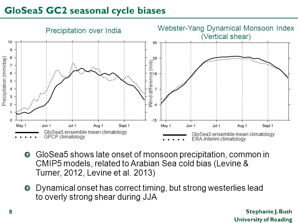 GloSea5 GC2 seasonal cycle biases