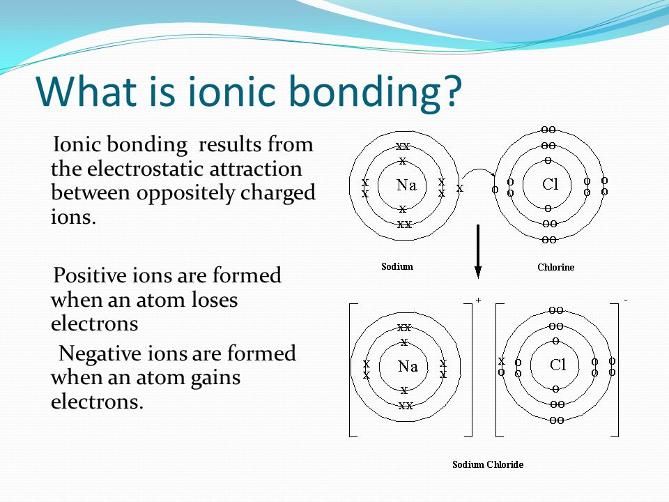 What is ionic bonding