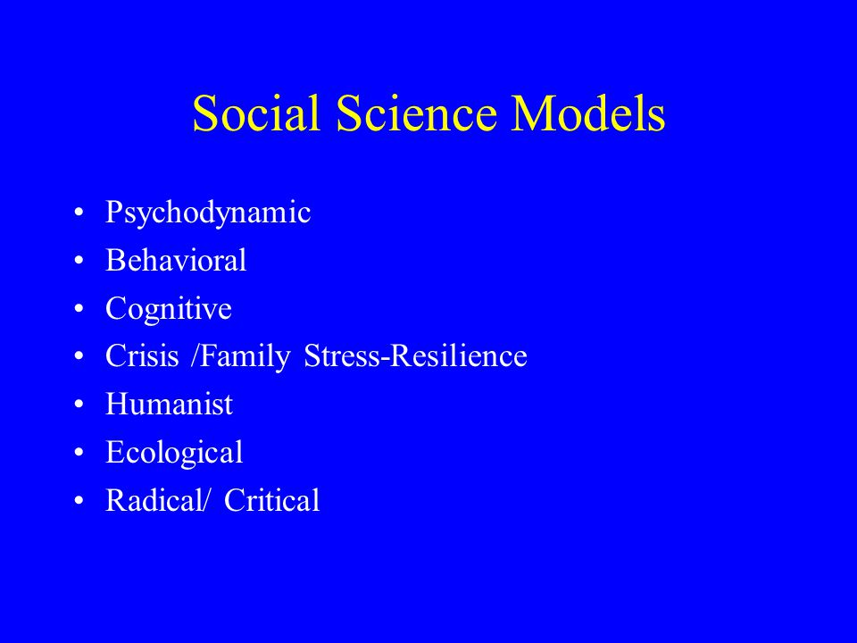 Social Science Models Psychodynamic Behavioral Cognitive