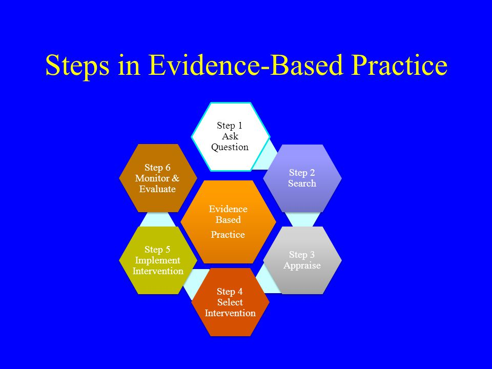 Steps in Evidence-Based Practice