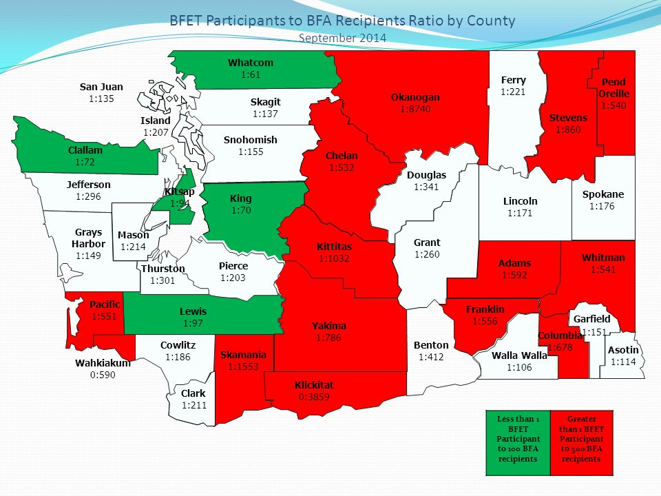 BFET Participants to BFA Recipients Ratio by County