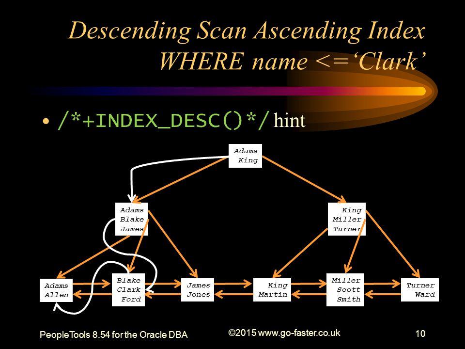 Descending Scan Ascending Index WHERE name <='Clark'
