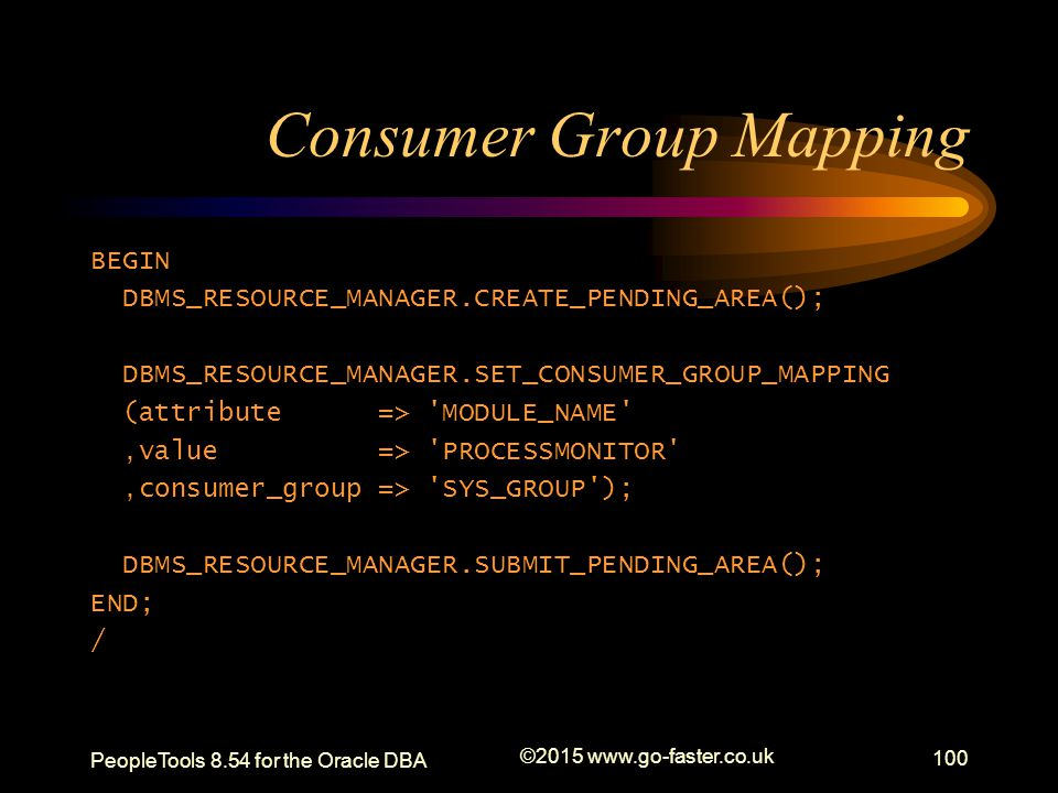 Consumer Group Mapping