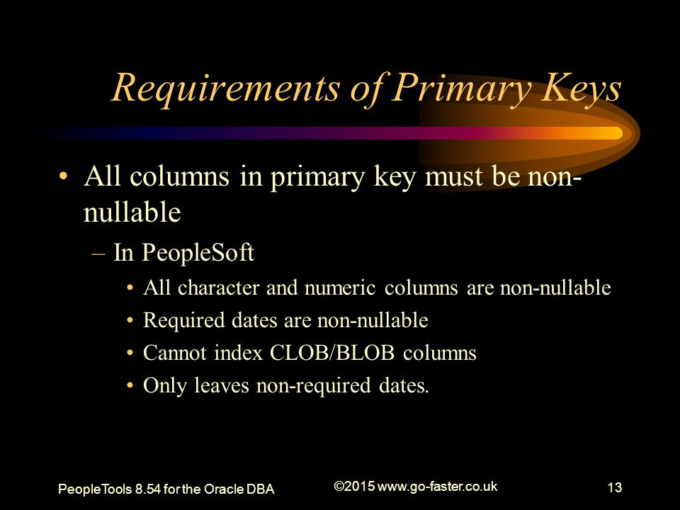 Requirements of Primary Keys