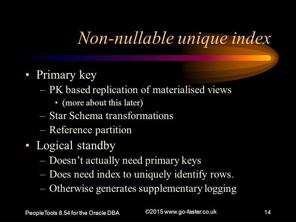 Non-nullable unique index