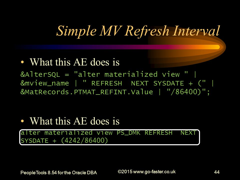 Simple MV Refresh Interval