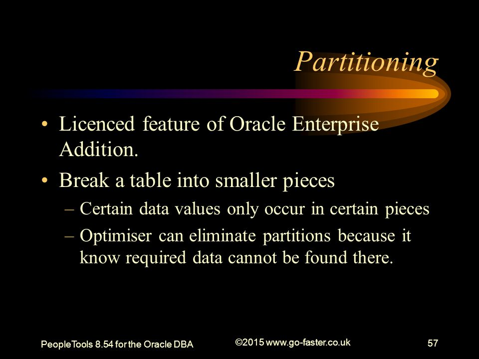 Partitioning Licenced feature of Oracle Enterprise Addition.