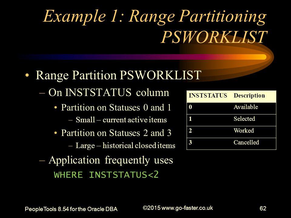 Example 1: Range Partitioning PSWORKLIST