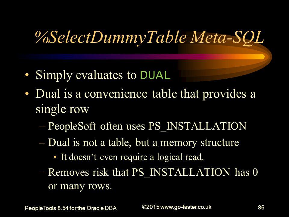 %SelectDummyTable Meta-SQL