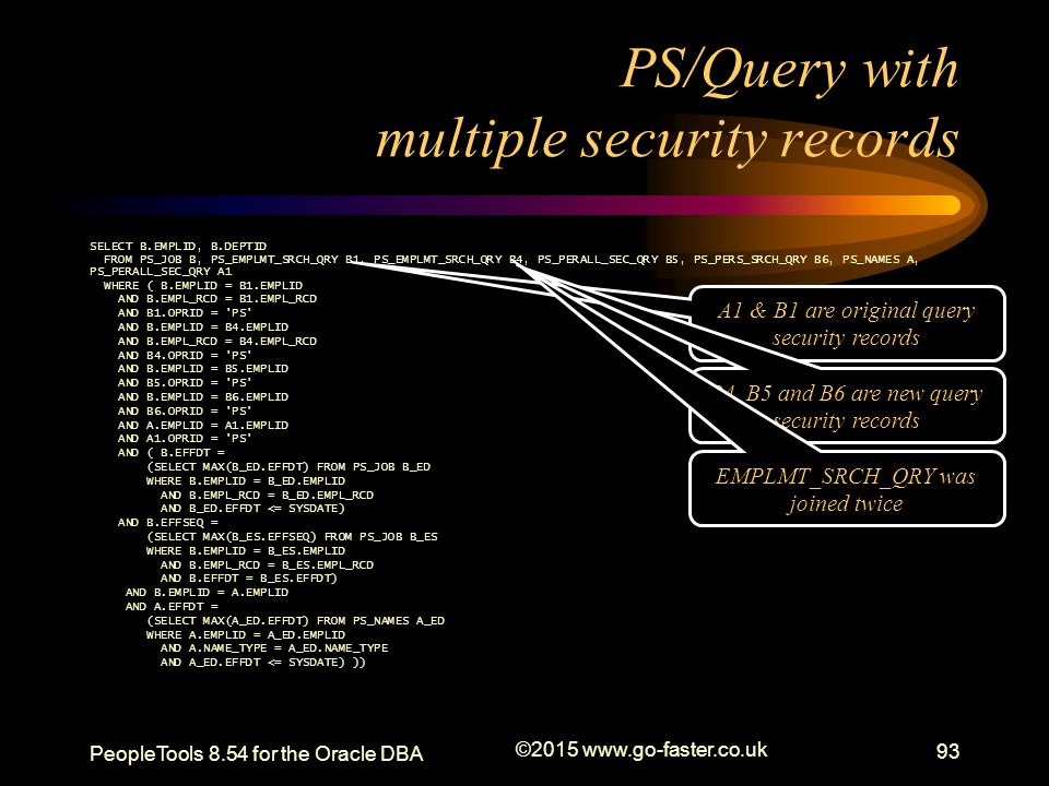 PS/Query with multiple security records